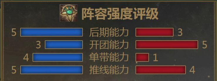 【战报】双方将大乱斗进行到底,IG击败PVB拿到一分
